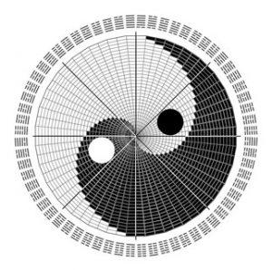 Inner/Yang  Outer/Yin
